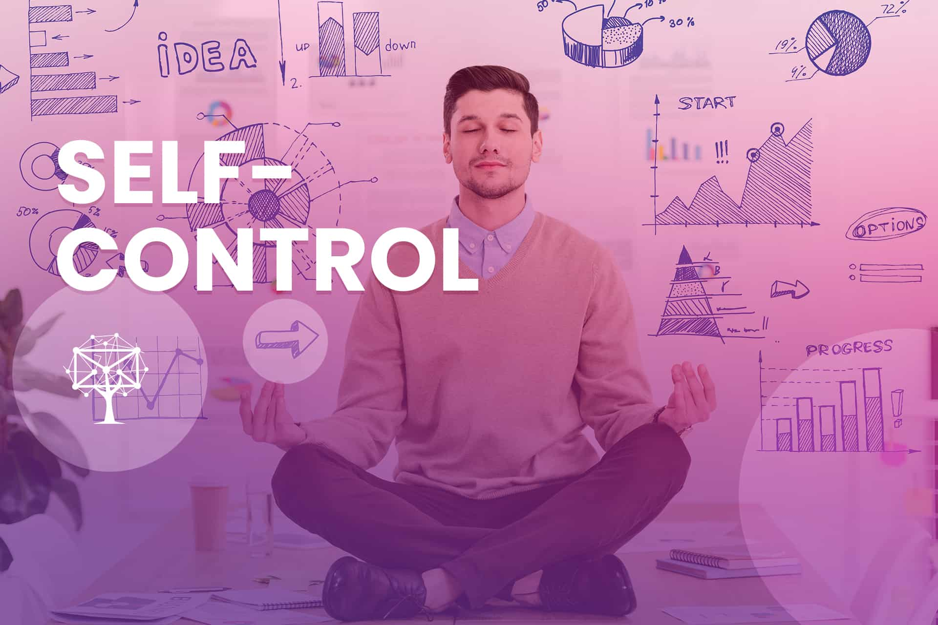 Customer service starts with self-control